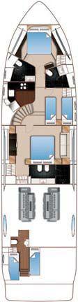 Обзор новой модели яхты Princess S72