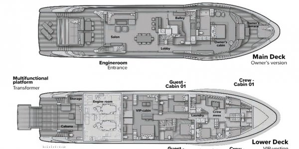 Specifications for the Atlantic 115 Yacht