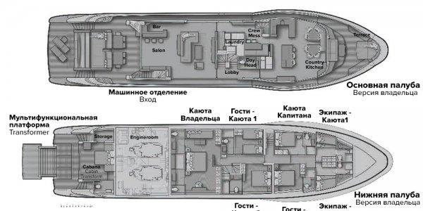 Технические характеристики для яхты Atlantic 115 Yacht