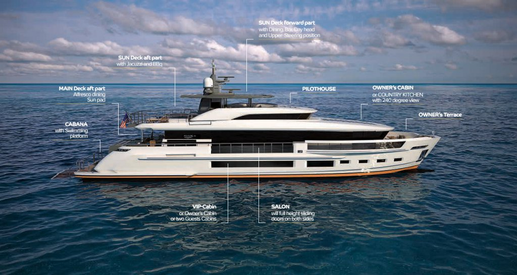 Atlantic 115 Yacht Profile view
